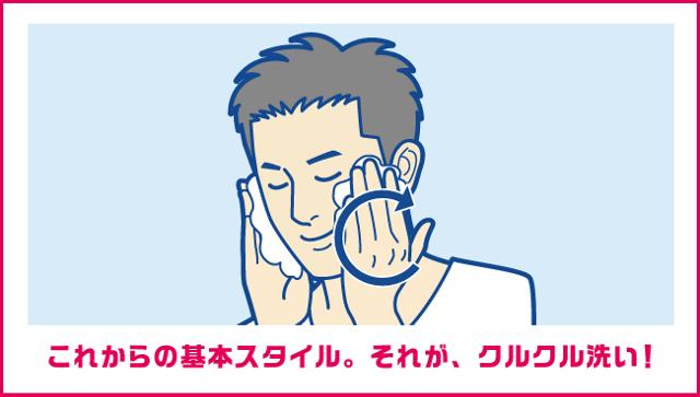 クルクル洗い