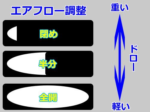 エアフロー図