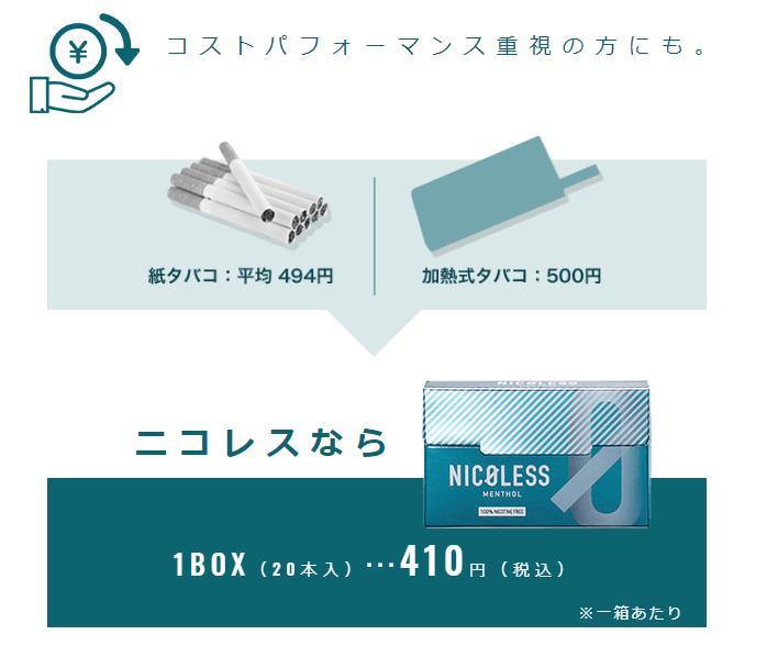 値段の比較